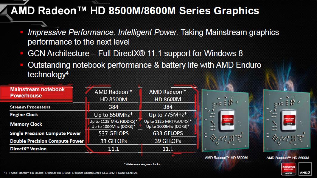 AMD Radeon HD 8800M Graphics Windows 8