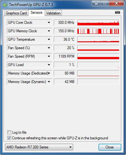 Radeon R7 260X, R9 270X y Asus R9 280X DCII Top - rendimiento