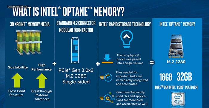 Intel Optane Memory Series 32 GB