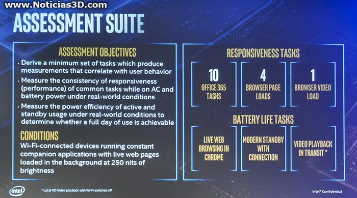 intel Blueprint 2019