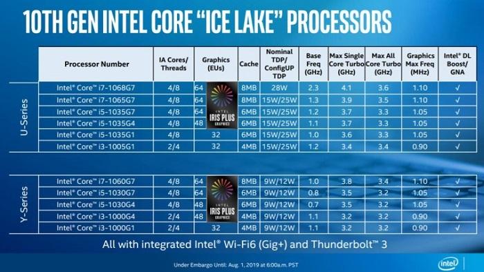 Intel%20Ice%20Lake.jpg
