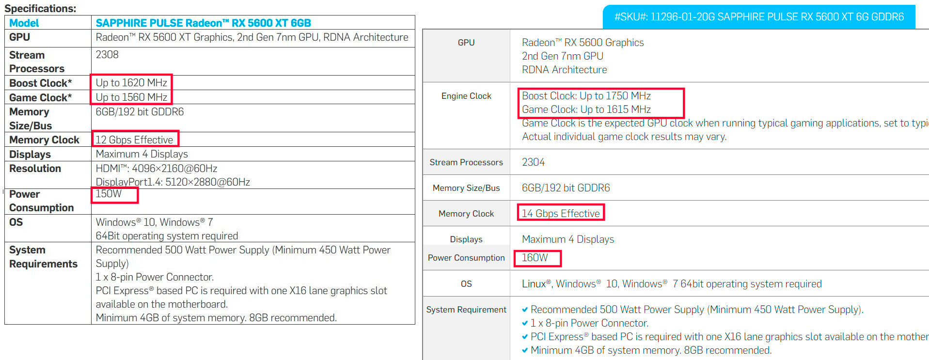 AMD contraataca mejorando las prestaciones de la RX 5600XT frente a la bajada de precio de la RTX 2060